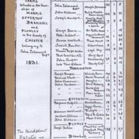 List of Farms Belong to J Isherwood : 1831