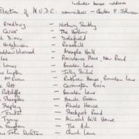 Election of M.U.D.C Councillors : 1894