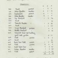 Maps/Data/Land Valuation 1832 / 1936 : Land Tithe Maps 1849