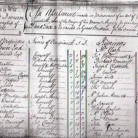 1780 : Land Tax Assessments : Township of Marple