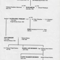 Schedule of Ownership of Brabyn Estate