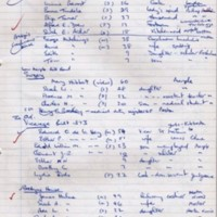 Census Records : Various Dates : Compiled by A Featherstone