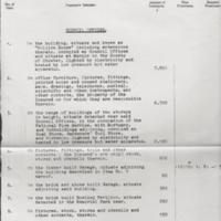 Insurance Schedule for Council Offices : Hollins House : 1947