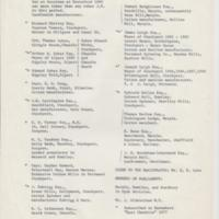 List of Magistrates : 1880 - 1888
