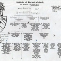 Bradshaw Isherwood Family Tree and birth/death list - Bradshaw-Isherwoods