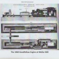 Goodfellow Engine : Mellor Mill : 1860