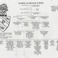 Bradshaw / Isherwood  of Marple Family Records & Research